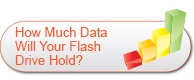 How much can a Flash Drive Hold?